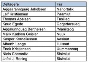 tankskibskursus navne
